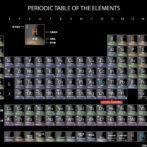 原子周期表